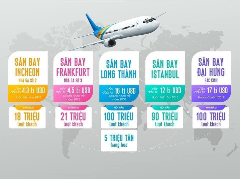 Bất động sản ở đâu hưởng lợi nhiều nhất từ sân bay Long Thành?