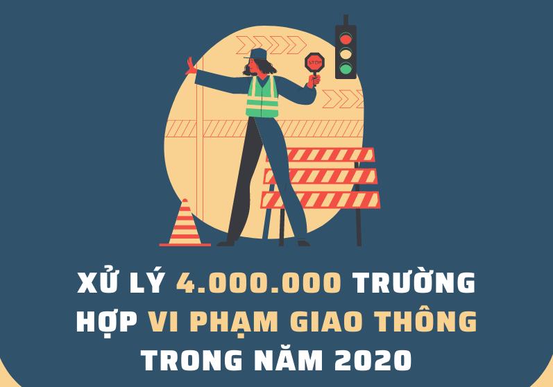 Xử lý 4.000.000 trường hợp vi phạm giao thông trong năm 2020
