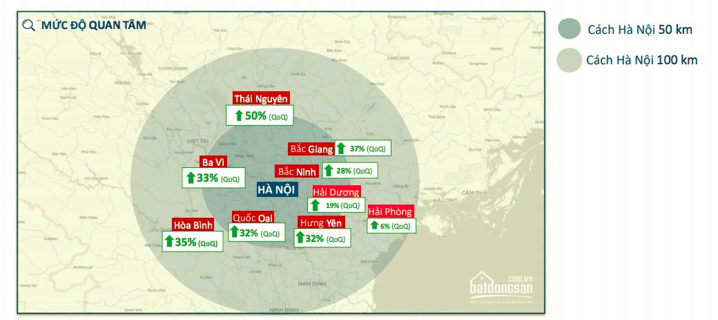 Giá rao bán đất nền tăng đáng kể tại một số khu vực Hà Nội.