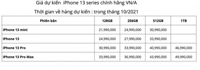 Giá bán dự kiến iPhone 13 tại Việt Nam.