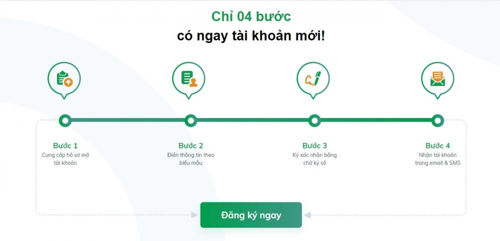 Bốn bước đăng ký online tài khoản doanh nghiệp cực kỳ đơn giản tại VPBank