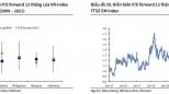 VN-Index được dự báo hướng tới mốc 1.250 điểm ngay trong quý II