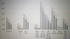 COVID-19 khiến khoảng cách giàu nghèo ở Việt Nam ngày càng lớn